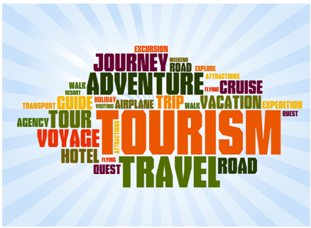 Unit 6 Contemporary issues in travel Tourism Assignment 3