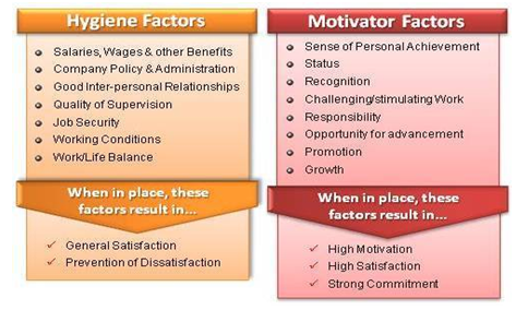 Unit 3 Organizations and Behaviours Motivational theories 4