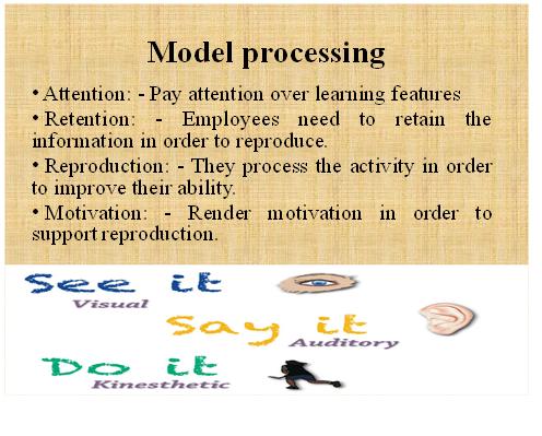 Presentation | HRM