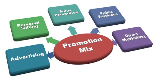 Purpose of promotion