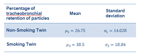 standard deviation and mean