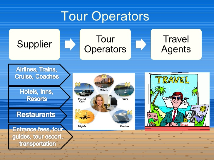 Unit 14 Tour Operator Industry Assignment