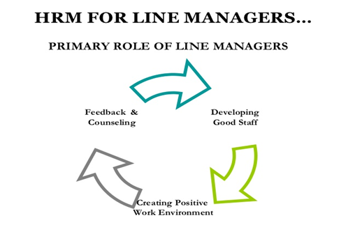 line managers at the Harrods human resource department