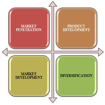 market segmentation criteria of starbucks