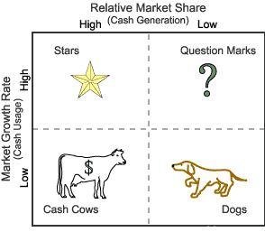 relative share