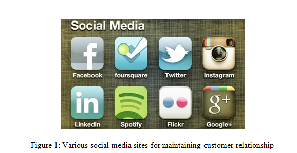 Various social media sites for maintaining customer relationship