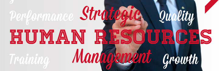 Unit 21 Strategic Human Resource Management Assignment