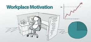Unit 3 Human Resource Management motivational theory Assignment - Uk Assignment Writing Service