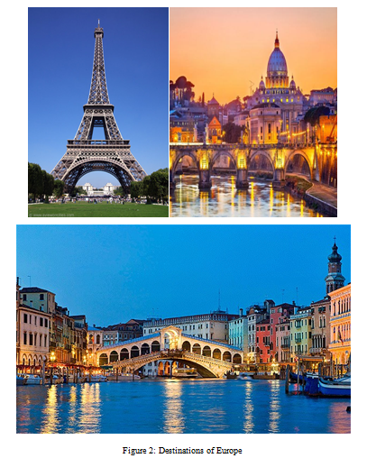 Destinations of Europe