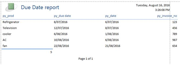 Due date report