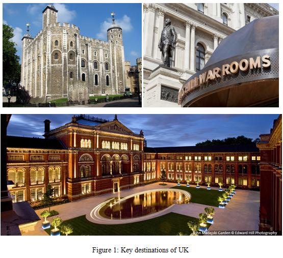Key destinations of UK