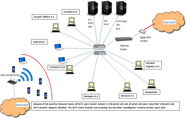 my opportunities essay in hindi wikipedia