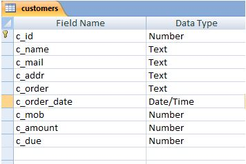 Table attributes and types