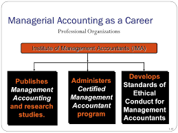 Unit 9 Management Accounting Assignment - Jeffery and Son's Ltd
