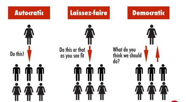 Laissez-Faire