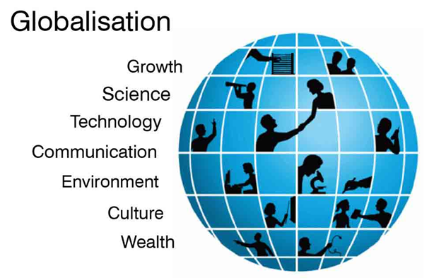 globalization assignment The course concentrates on media culture in relation to globalization, addressing   i request you to bring stapled hard paper copies of all assignments to class.