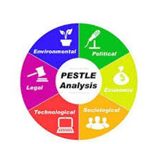 pest analysis for russia Russia is one important business partner for germany and vice versa  with the  help of a pestel analysis of the current situation of russia.