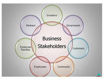 external stakeholder External stakeholders of a business may include shareholders, customers, suppliers, political connections, and other businesses in the same or similar industries.