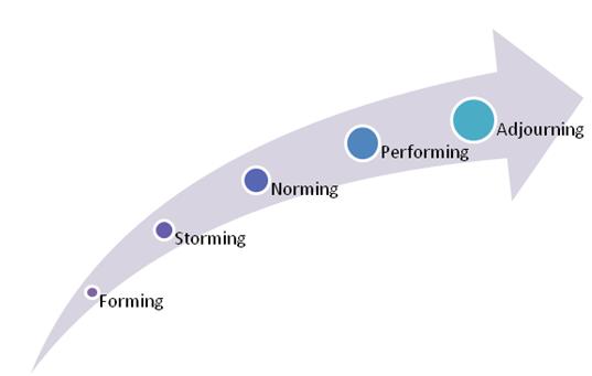 Unit3 Organisation and Behaviour Assignment CAPCO & Accenture 3
