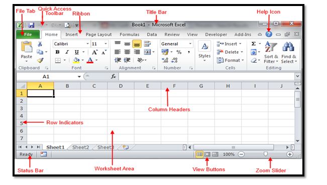 Functions of Spreadsheet