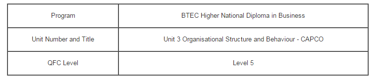 Unit 3 Organisational Structure and Behaviour