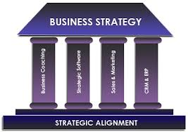 Unit 7 Business Strategy Assignment Mulberry - Uk Assignment Writing Service