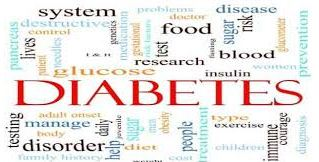 Diabetes images | Assignments Writing Services