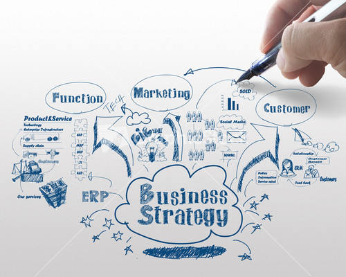 Unit 7 Aspect of Business Strategy Assignment - Assignment help in uk