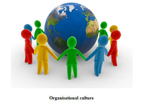 Organisational culture - Assignment Help in Uk
