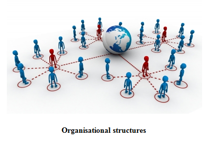 Organisational structures - Assignment Help in Uk