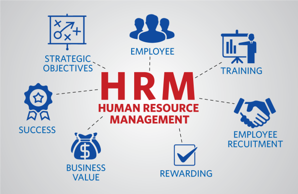 Unit 21 Human Resource Management Assignment - Assignment help in uk