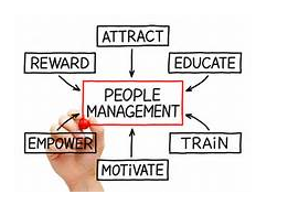 People Management - Assignment Help in Uk
