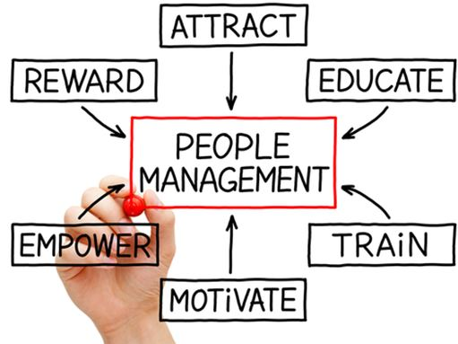 hr planning assignment Individual assignment 1 1 define and explain the significance of the term 'derived demand' as it applies to strategic human resources planning.