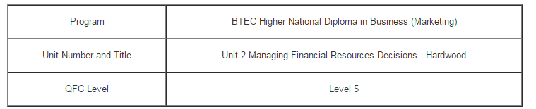 Unit 2 Managing Financial Resources Decisions Assignment Hardwood - Assignment Help in UK