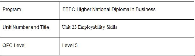 Unit 23 Employability Skills