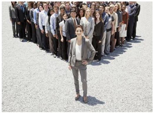Unit 3 Organizational Behaviour developing Assignment 3