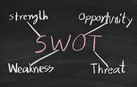 Unit 13 Personal and Professional Development Assignment SWOT analysis - Assignment Help