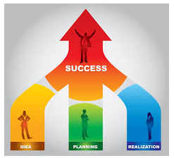 Unit 22 Managing Human Capital and Entrepreneurship Assignment 1