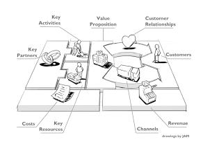 Unit 22 Managing Human Capital and Entrepreneurship Assignment 2