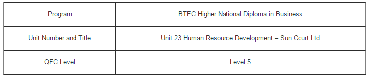 Unit 23 Human Resource Development Assignment Sun Court Ltd - Assignment Help in UK