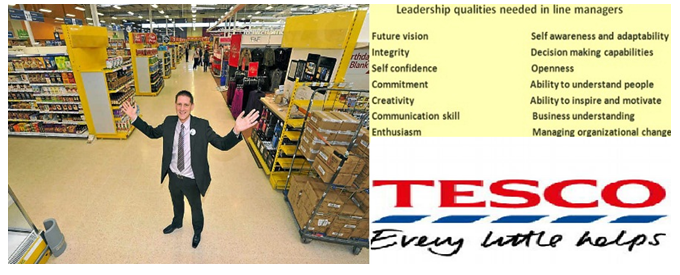tesco leadership - Assignment Help in UK