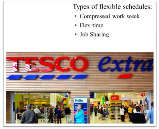 tesco schedule - Assignment Help in UK