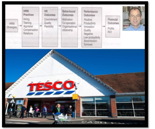 tesco - Assignment Help in UK