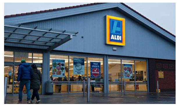 Unit 11 Research Project Assignment Aldi Supermarket - Assignment Help in UK