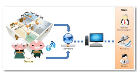 Unit 3 Communication Skills and ICTin HSC Assignment 3
