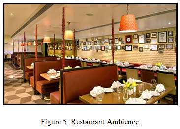 Restaurant Ambience