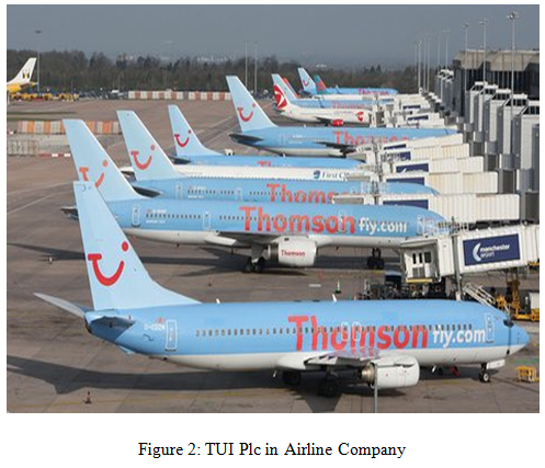 TUI Plc in Airline Company