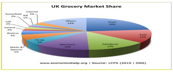 UK  Economic Help