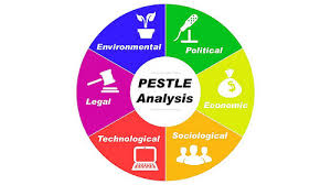 Pestle Analysis of Singapore Assignment