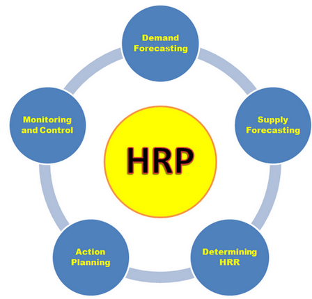assessing strategic human resource management within vodafone View kwabena sarpong anning's profile on linkedin,  • human resource management  assessing and improving strategic plans.
